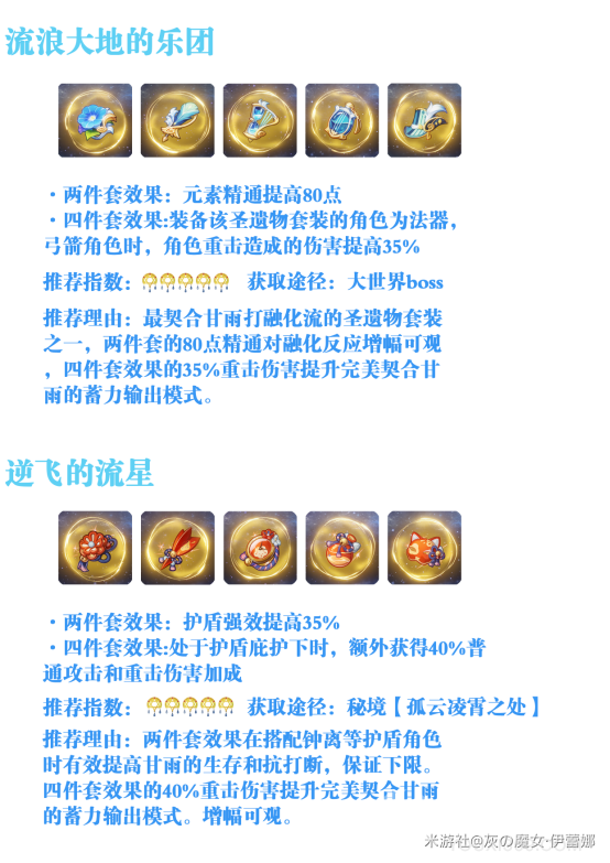 原神甘雨融化流圣遗物搭配介绍