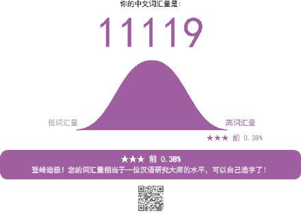 中文词汇量测试网站地址
