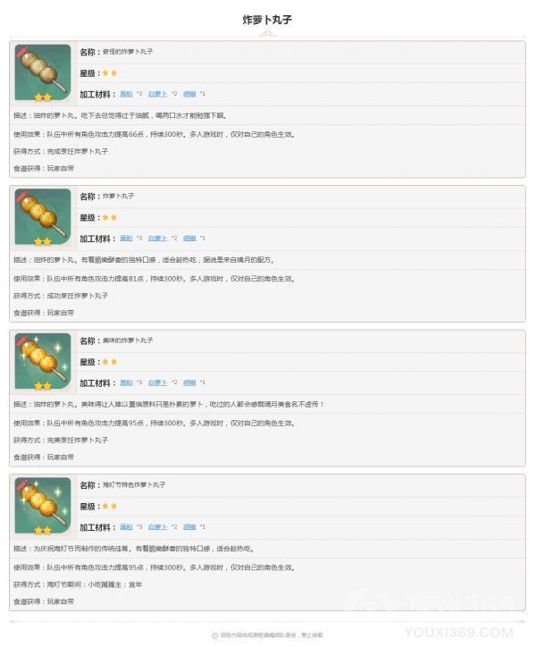 原神食物收集炸萝卜丸子图鉴大全 原神食物收集炸萝卜丸子图鉴大全 投稿