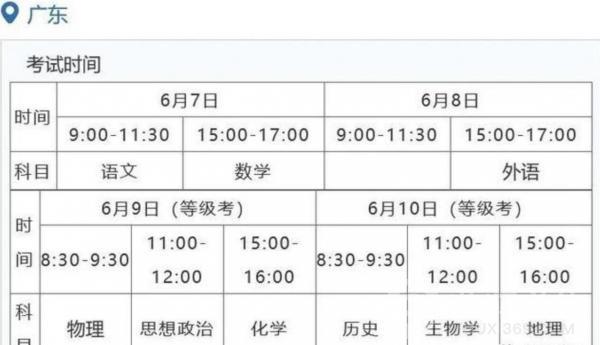 广东2021高考时间及科目安排表