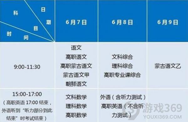 内蒙古2021高考时间及科目安排表