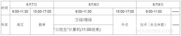 江西2021高考时间及科目安排表